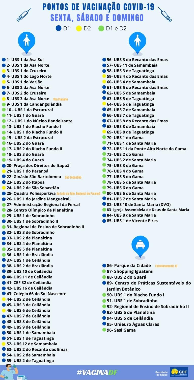 pontos-de-vacinacao-covid-df-saude-brasilia_portal