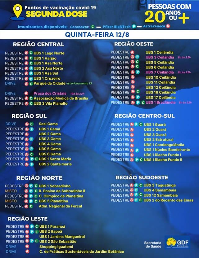 vacinacao-20-anos-df-covid-gdf-saude-brasilia-segunda-dose-vacina_1