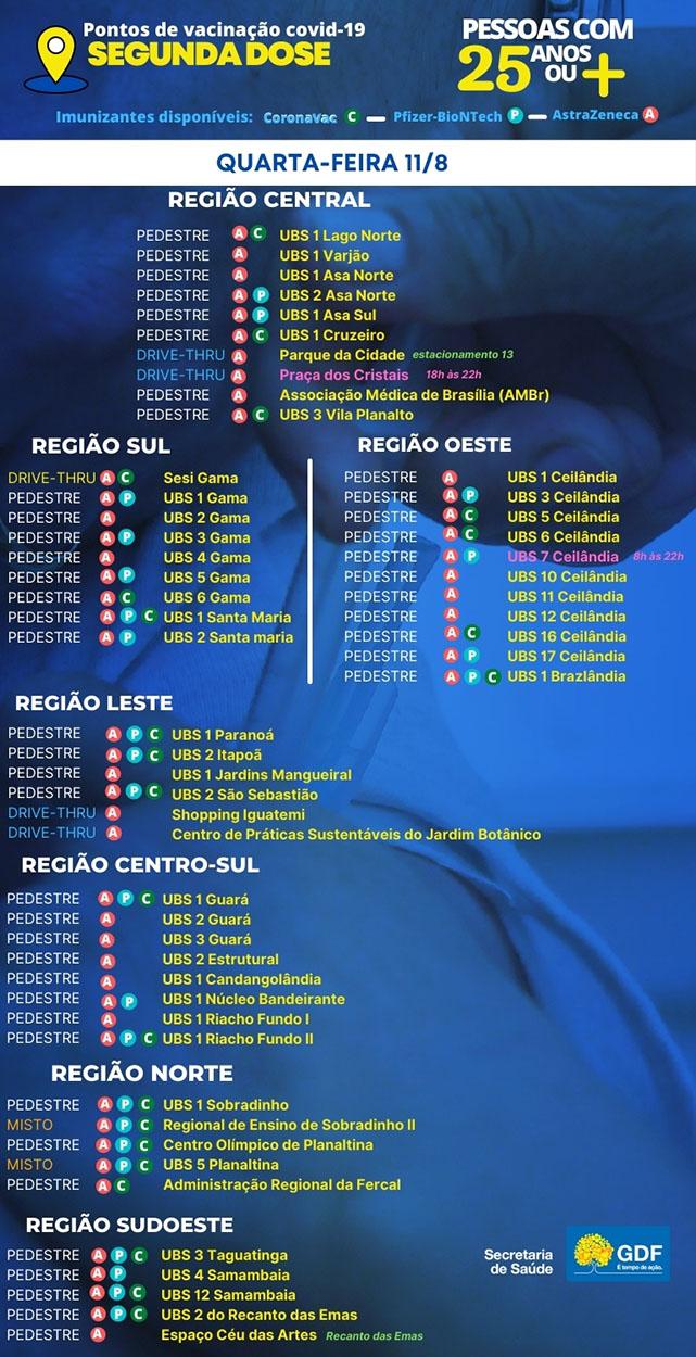 vacinacao-segunda-dose-25-anos-df-covid-vacina-saude-brasilia-quarta