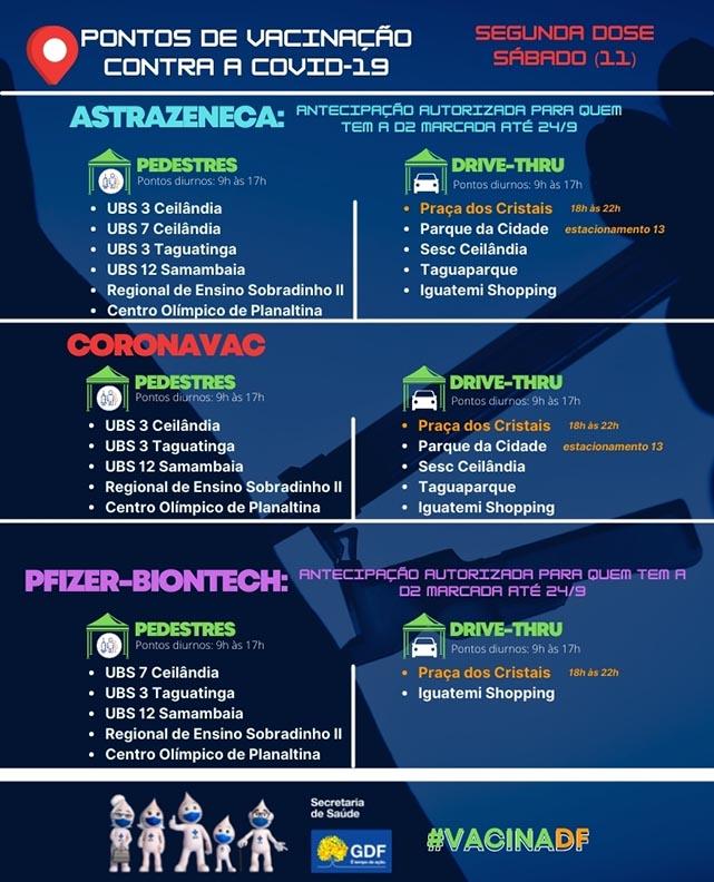 pontos-de-vacinacao-covid-df-saude-brasilia-sabado_primeira-dose_1