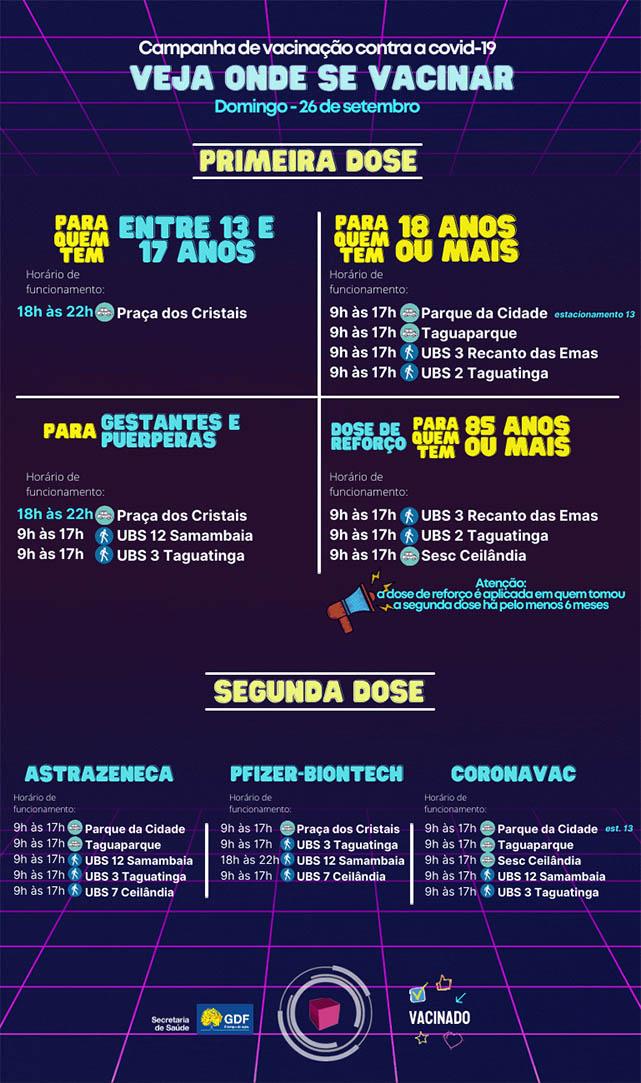 pontos-de-vacinação-df-covid-saude-brasilia-vacina-df-domingo